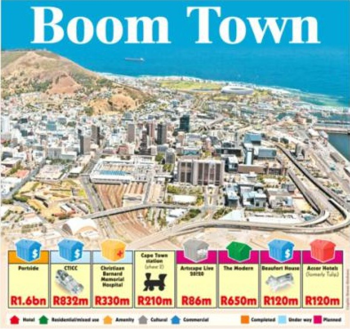 Cape Town CBD is boom town